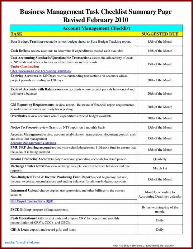 Testing Daily Status Report Template Professional Agile Project Status Report Template Ppt Excel Party Planning Checklist Report Template Project Status Report