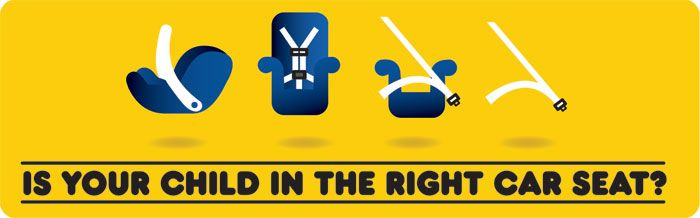 The Licking County Health Department (LCHD) wants to ensure all children are safe while riding in a vehicle. Child Passenger Safety (CPS) Week is September 13 - 19. CPS Week focuses on efforts to educate parents and caregivers about car seat recommendations for children.