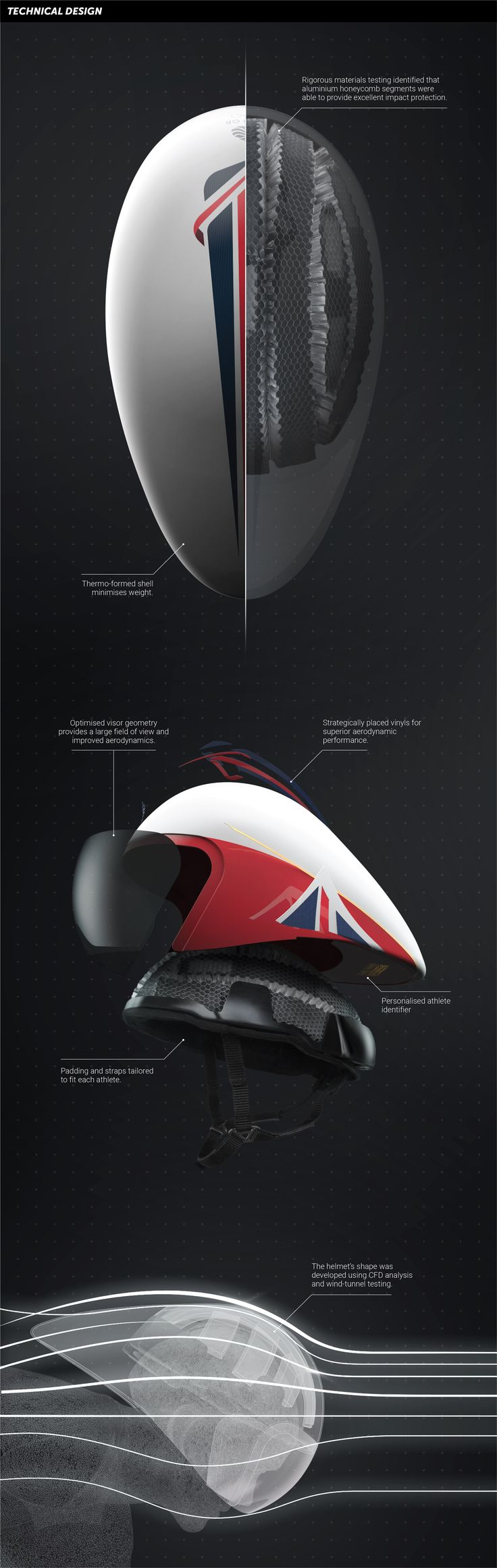 Team GB cycling helmet olympic
