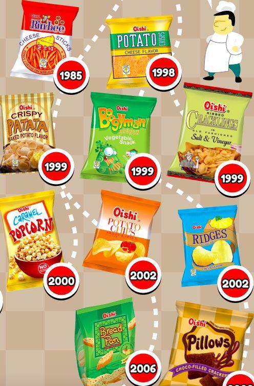 S Junk Food Philippines