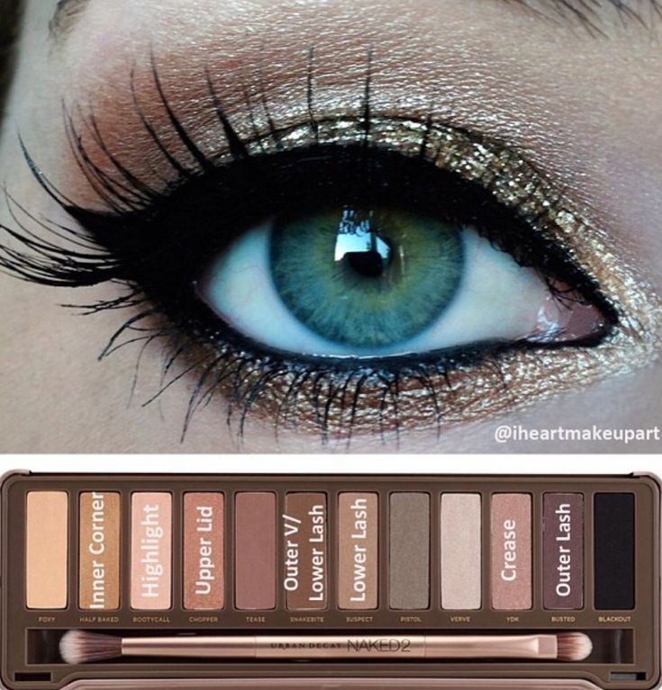 Tutorial with naked 2 palette