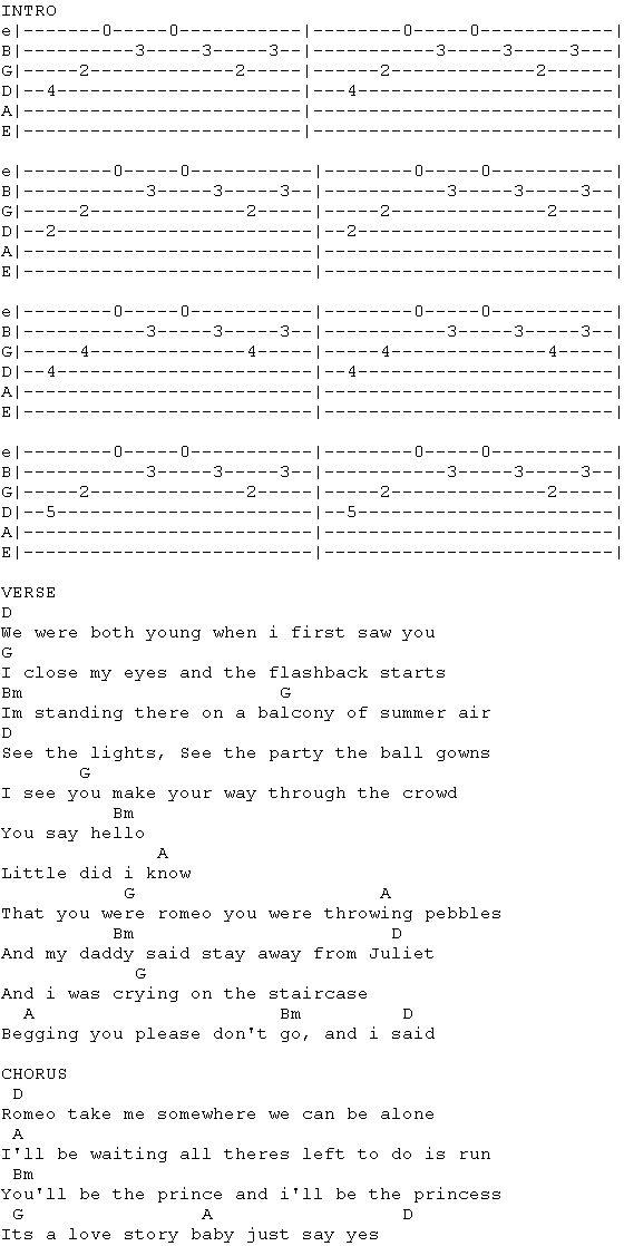 Johnny Cash I Hurt Myself Today Chords Gallery Chord Guitar Finger