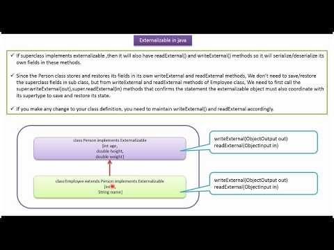 What Is Java Serialization V1 Java Io Java Tutorial Youtube