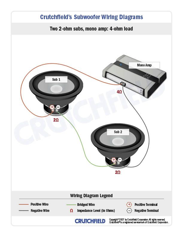 Subwoofer Wiring Diagrams Dual Voice Coil Free Diagram For 1 Ohm Subwoofer Wiring Subwoofer Car Audio