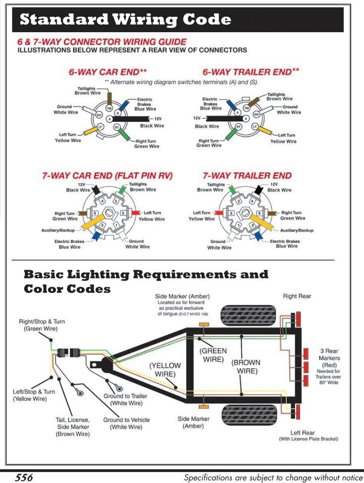 Wiring Diagram For Trailer Light 6way Trailer wiring