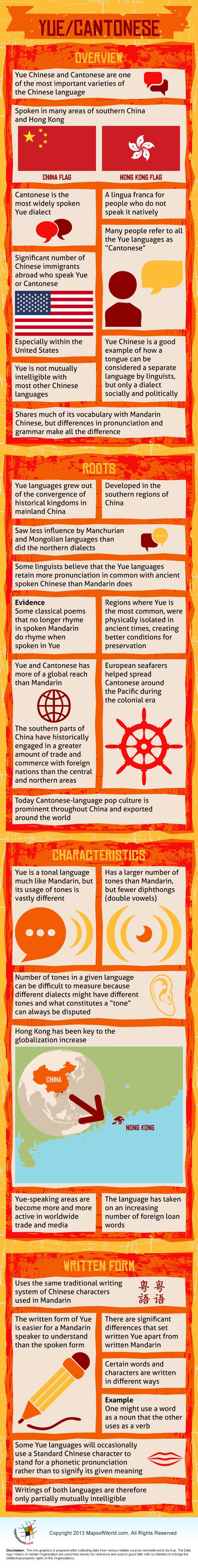 The Chinese language: Learn Cantonese Phrases For ...
