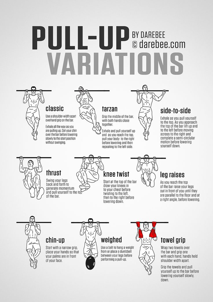 Pull-Ups Guide - Variations