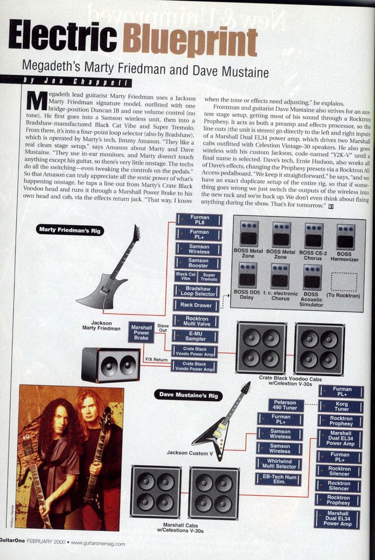 Marty Friedman & Dave Mustaine (Megadeth) Guitar Rig - February 2000 Guitar One