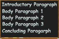 five-paragraph essay - definition and examples of five-paragraph essays