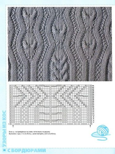 A beautiful unusual cable stitch, charted