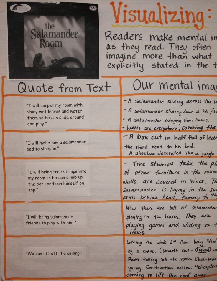 essays to read aloud Read aloud the mentor personal narrative read aloud the text, stopping at some or all of the places indicated (or at other points you choose) to highlight three key.