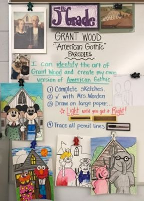 Fifth grade Grantwood parities