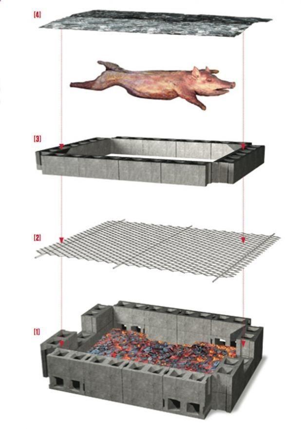 Build a Backyard Pig Roasting Pit | Field  Stream