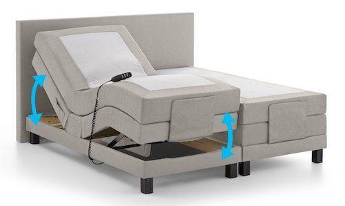 Boxspringbett Ikea Empfehlung Di 2020