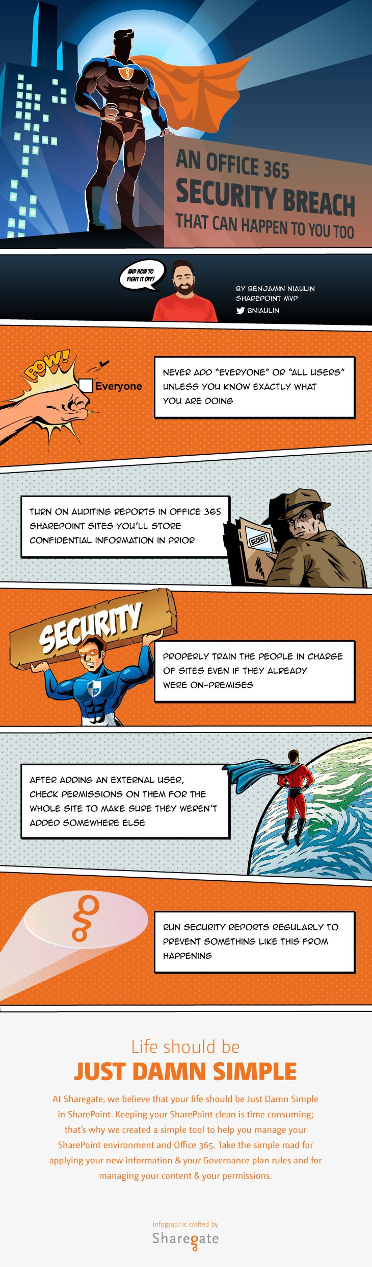 Infographic on SharePoint Security in Office 365 focused on External Sharing