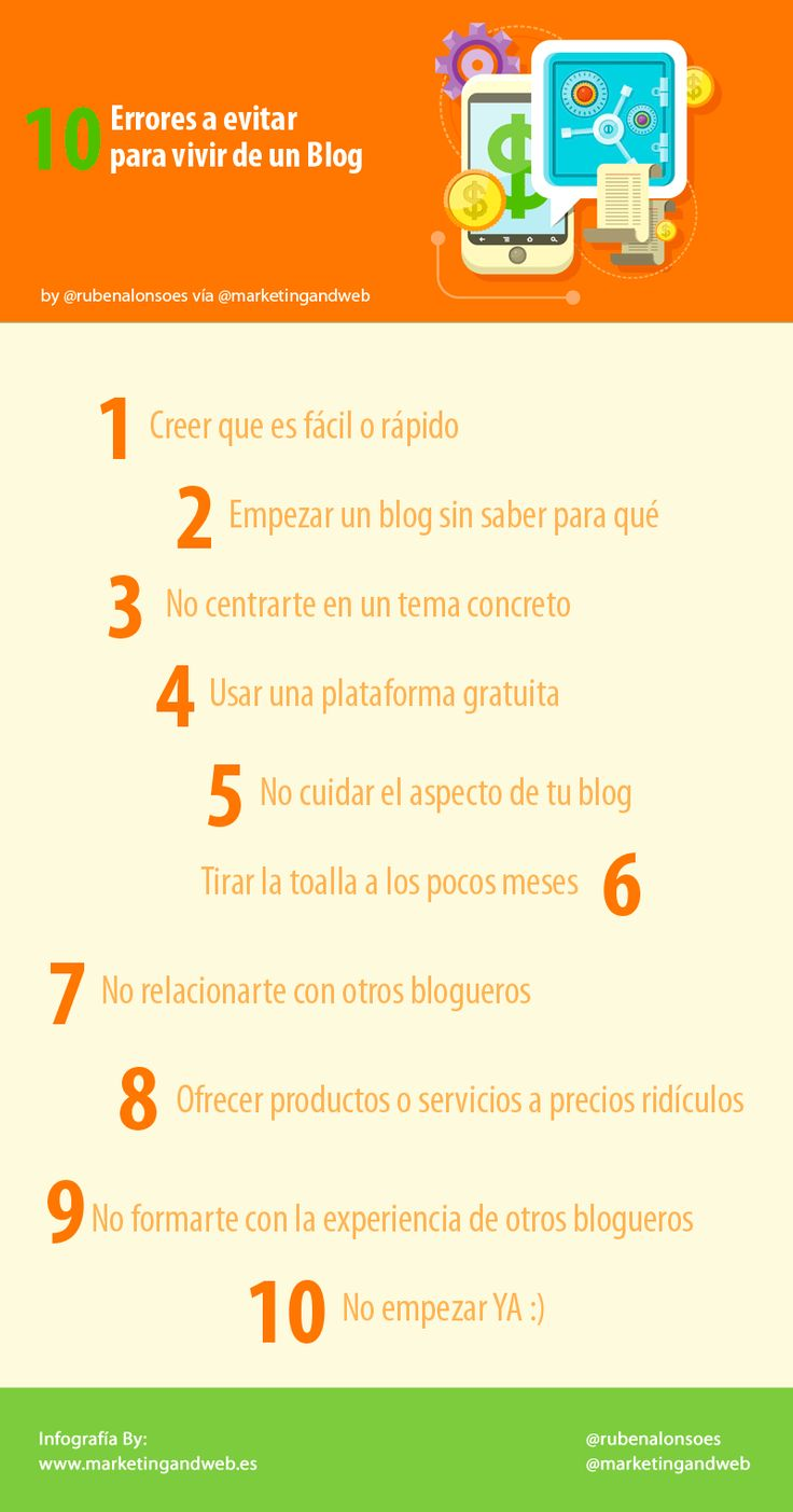 Errores para ganar dinero con un blog #infografia via @marketingandweb