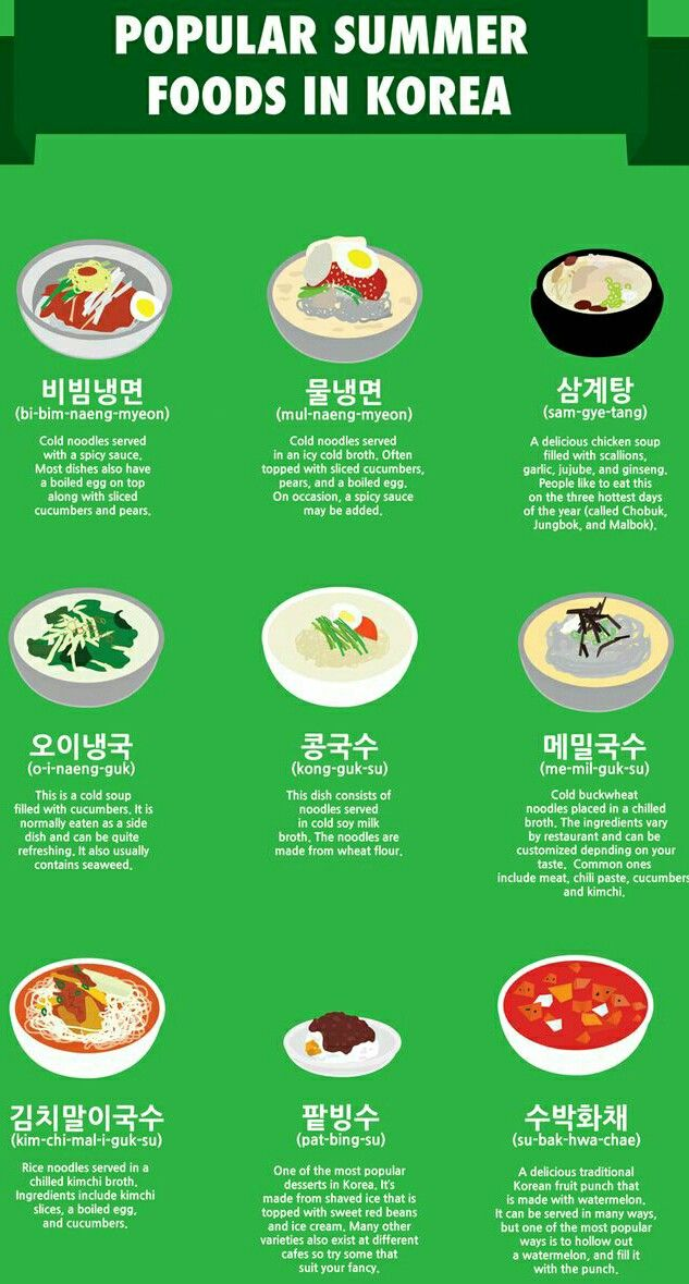 Popular Summer Foods in Korea