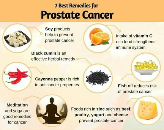Pin by Lori Hawley-Jones on Home Remedies | Natural cancer