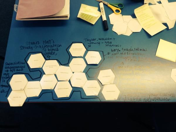 "Molly Rose on Twitter: ""#Solo hexagons as differentiated starter. Super quick to prep using generator on @arti_choke site #PedagooFriday http://t.co/5o0UC4BEA5"""