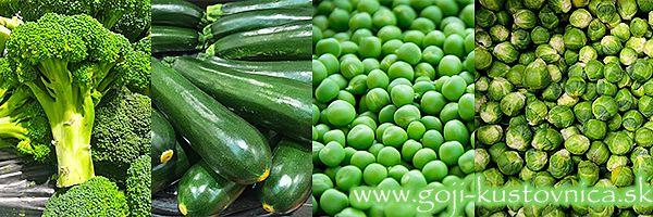 Vitamíny na oči luteín a zeaxantín - zelené potraviny