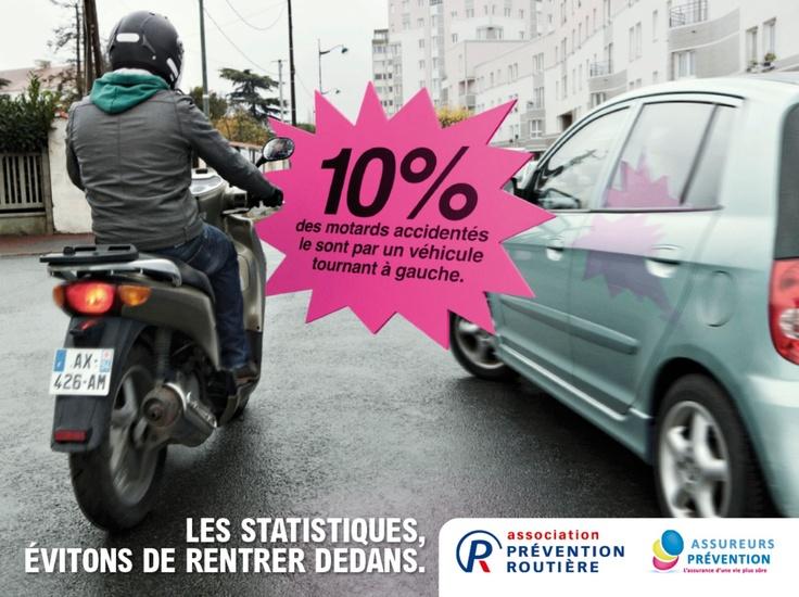 Prévention routière - Les dangers de la rue
