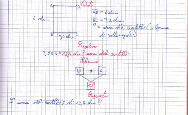 didattica matematica scuola primaria: L'area del rettangolo e del quadrato - classe quinta