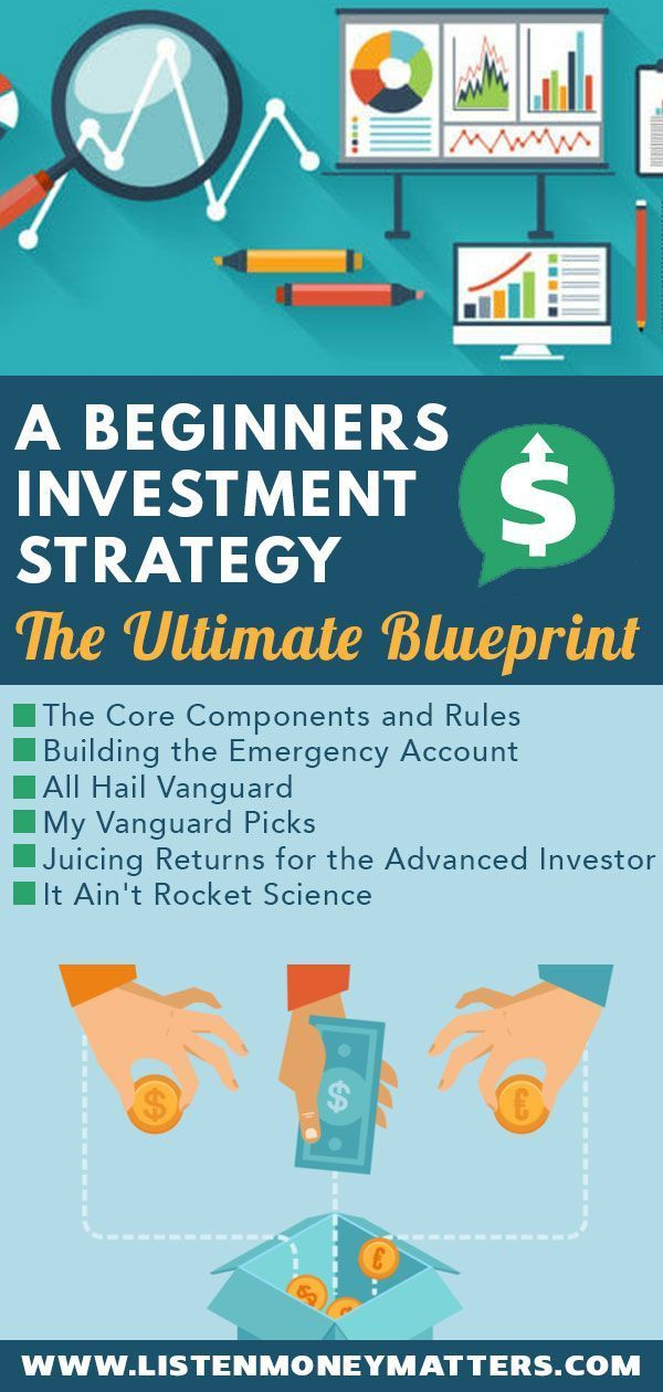 The Ultimate Investment Strategy Blueprint | Investing