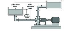 What are the reasons responsible for the difference in the discharge head of a #centrifugal_pump...