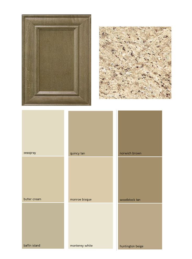 .cabinet color, wall colors, countertop