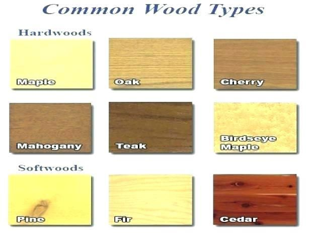 Best Hardwoods For Furniture Pvc Furniture Plans Furniture Making Wood Floor Design