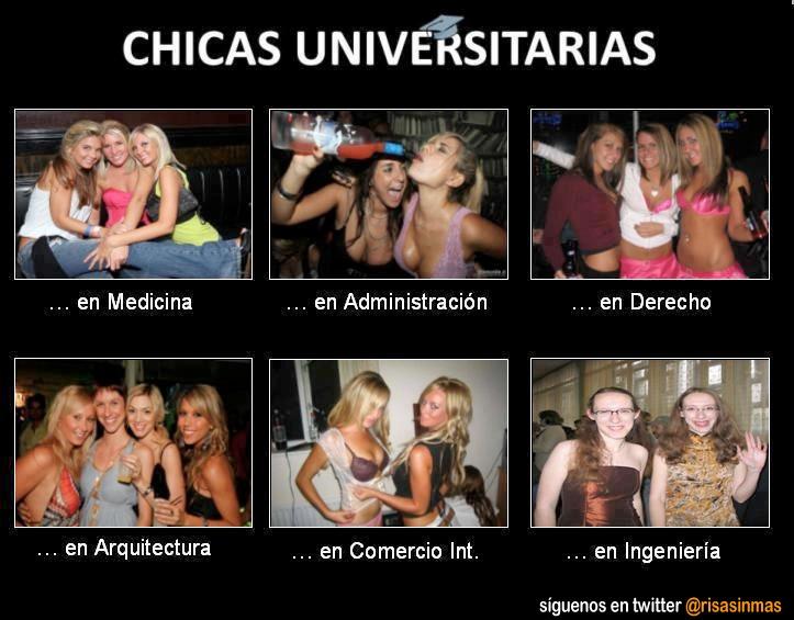 Chicas universitarias según carrera elegida