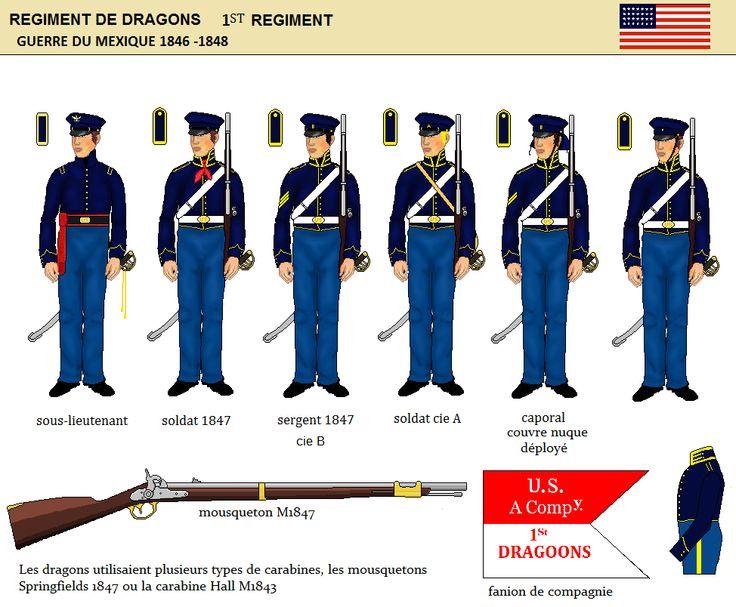 Le 1st regiment of US Dragoons dans la guerre du Mexique