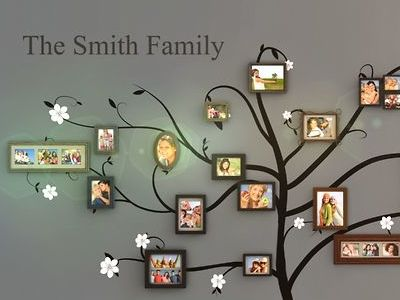 Family Tree Wall Gallery by Vic Garcia