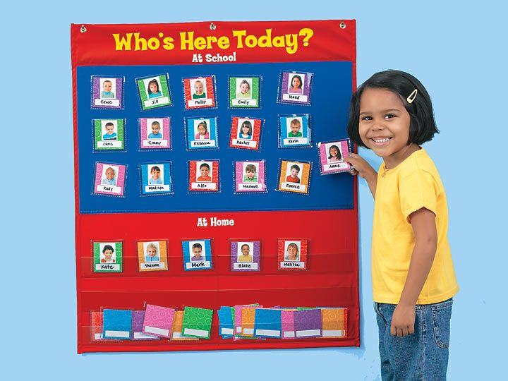 Who's Here Today? Attendance Chart