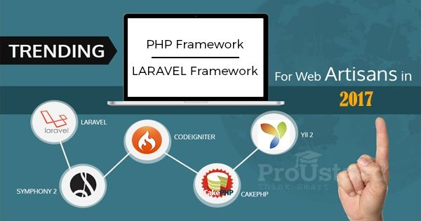 PHP #developers to get prepared for #custom PHP #development with great ease.
