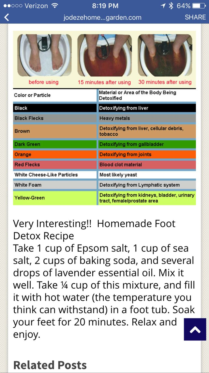 Pin by Stacie LaBlanc on Health   Foot detox, Foot detox ...