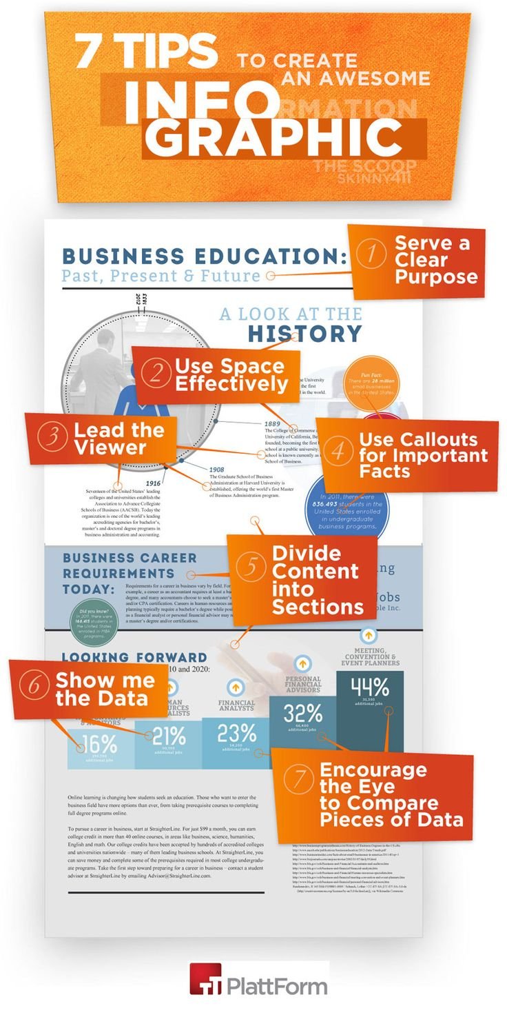 Best Infographic Template The Best Infographic Template with Tips on Design Elements
