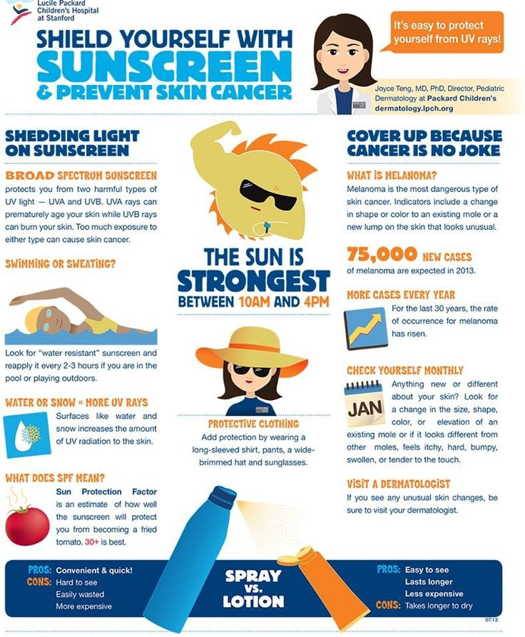 Family Summer Sun Safety Tips - Kingwood Emergency Hospital