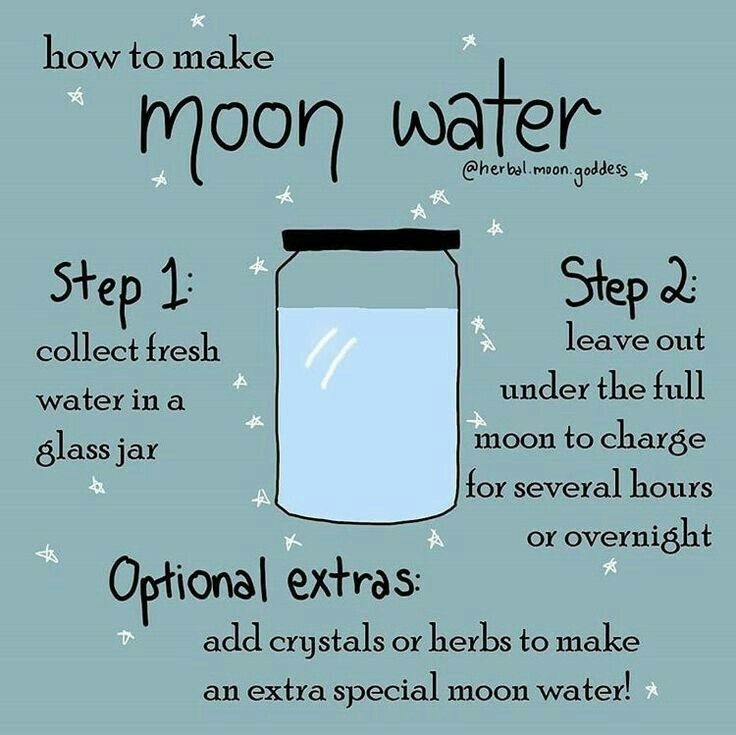 How To Make Moon Water Eclectic Witch Witchcraft Spell Books Wiccan Spell Book