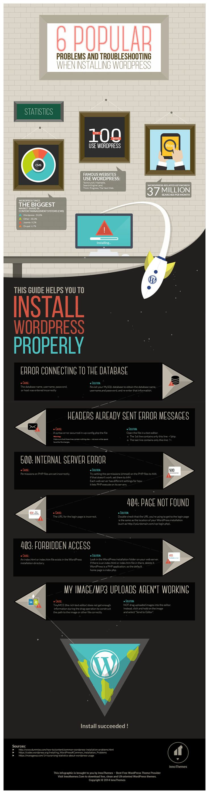 This infographic is a summary of  6 popular problems and troubleshooting  when installing Wordpress