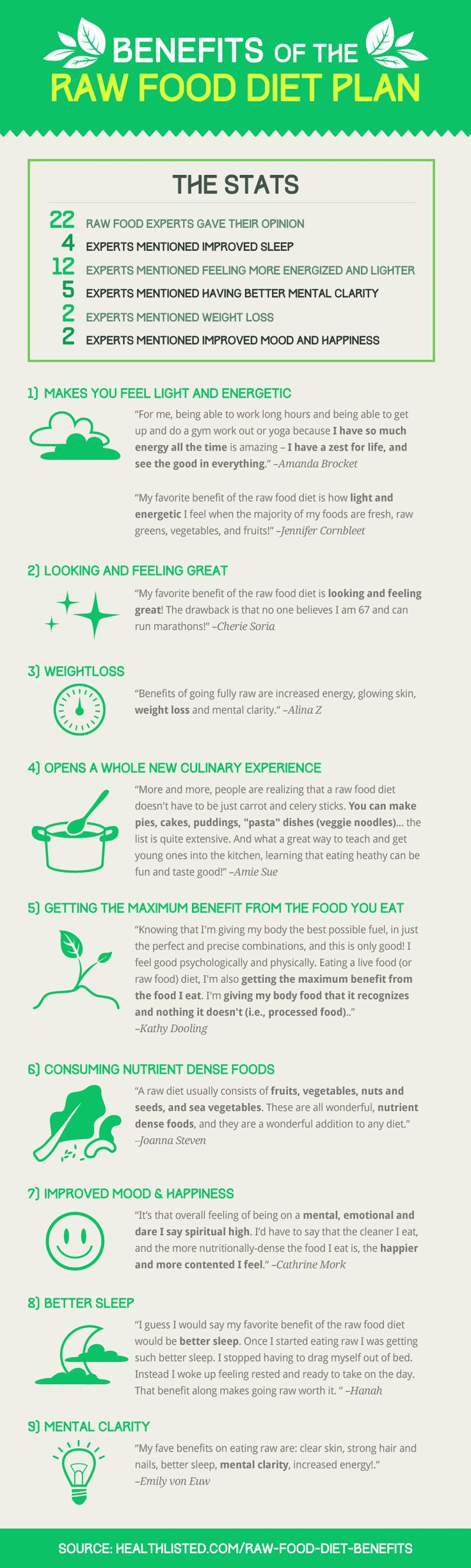 Benefits of the Raw Food Diet Plan