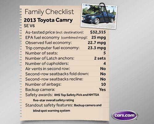2013 Toyota Camry Family Checklist