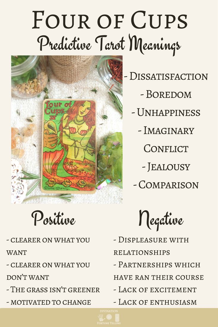 Get Your Free Yes/No Online Tarot Card Reading