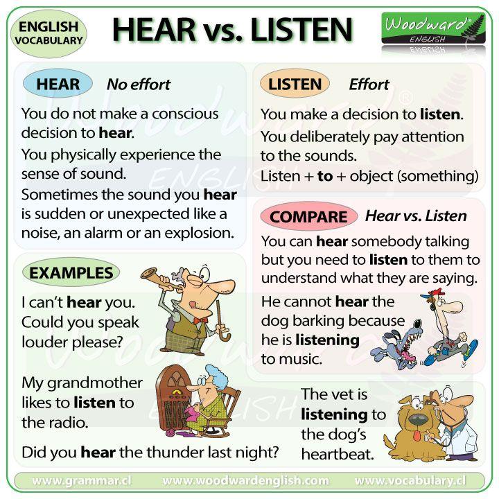 Resultado de imagen de listen hear