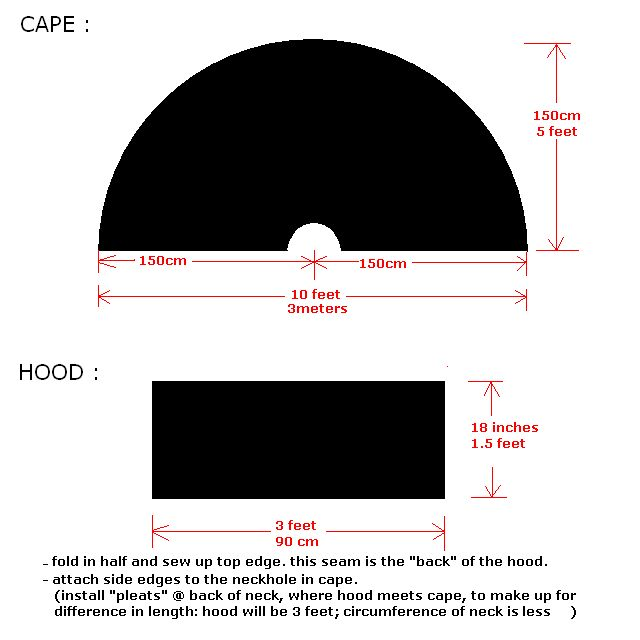 a pattern for your Luke ROTJ cape/hood.. - SW Costumes Robes, Belts etc... - FX-Sabers.com