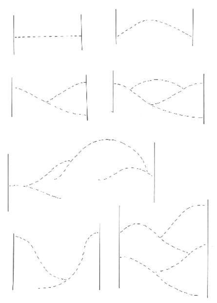 Cahide Keskiner - Minyatür Sanatında Doğa Çizim ve Boyama Teknikleri  Ufuk hattını belirleyen değişik çizimler