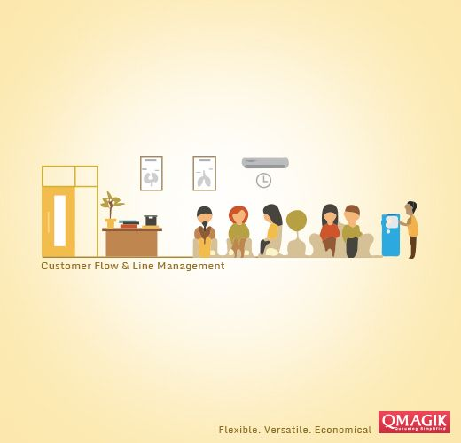 Ready to develop a classy customer flow for your queue? Get best Waiting line Management software, Customer Experience!!!!