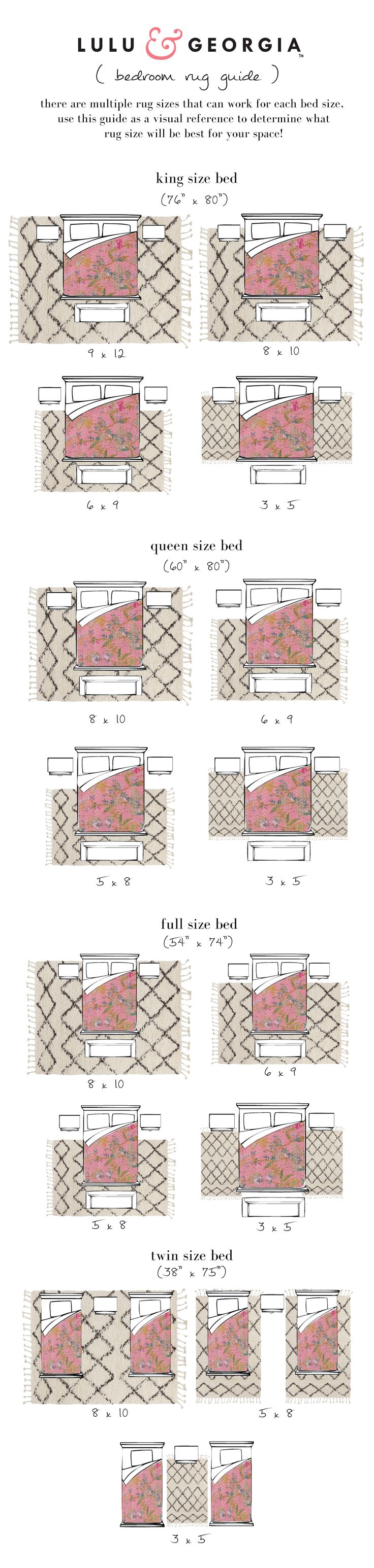 Rug Guide: Bedroom