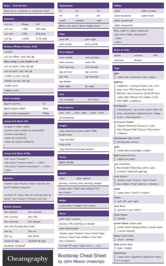 7 best Cheat Sheets images on Pinterest Web development, Cheat - new blueprint css cheat sheet