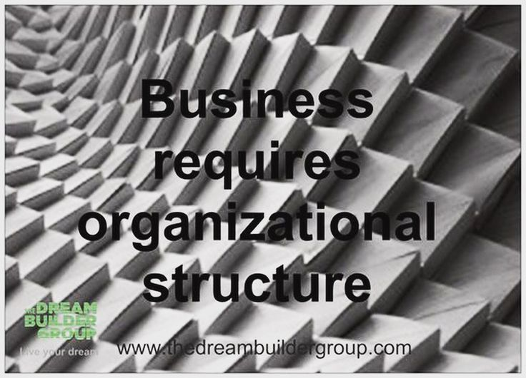 Best 25+ Business organizational structure ideas on Pinterest - business organizational chart